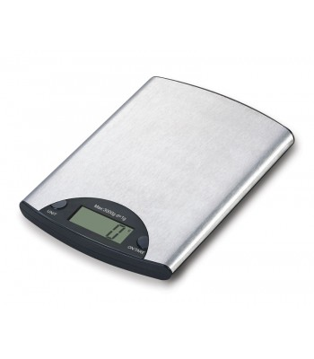 Electronic Measuring Scale
